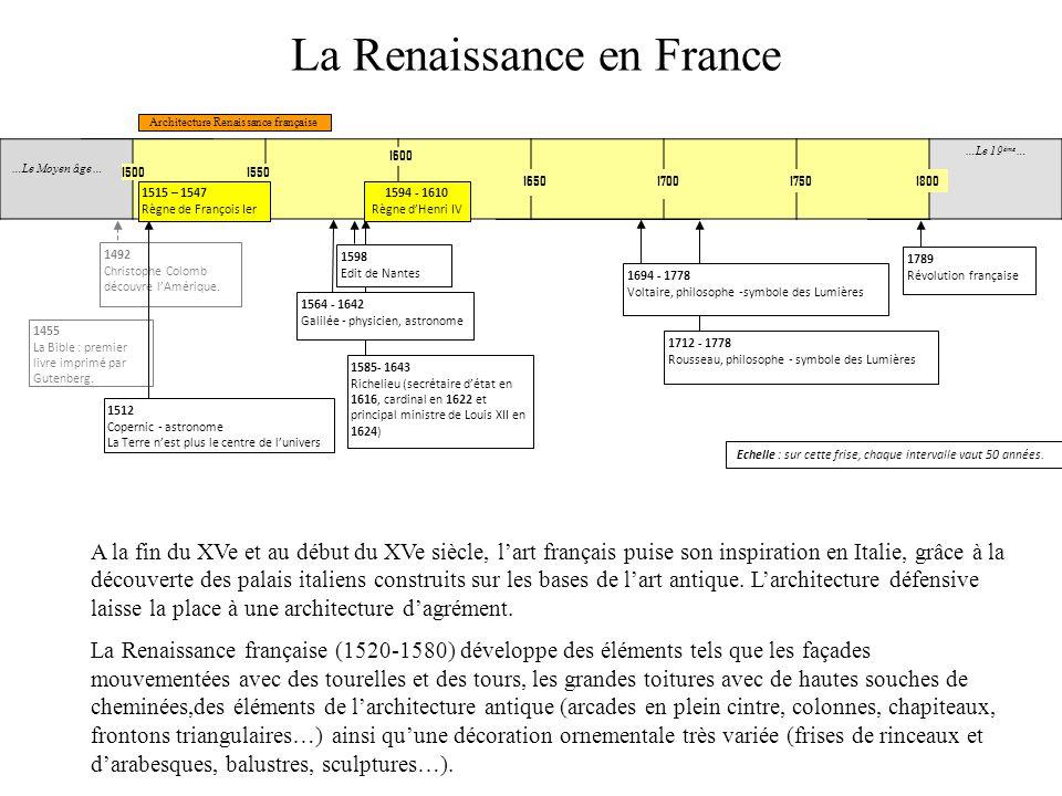 La Renaissance en France