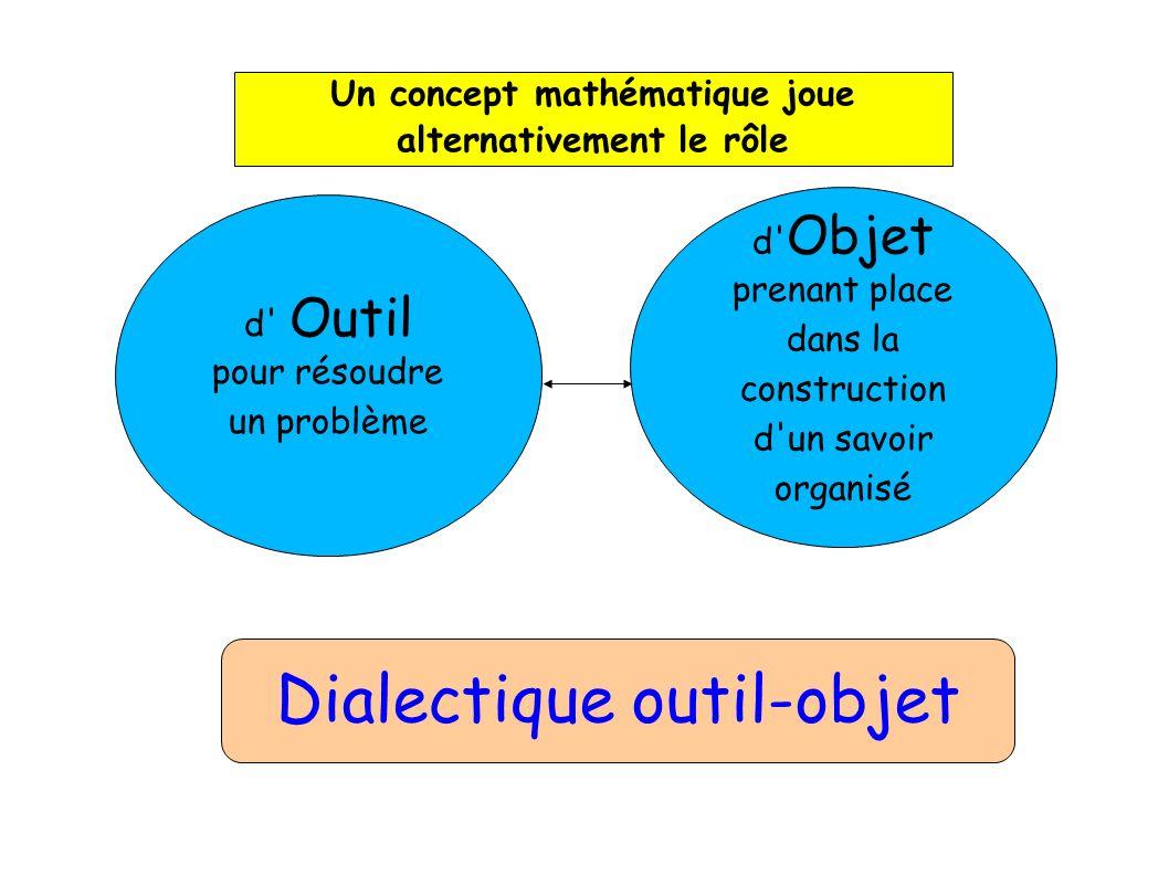 Un concept mathématique joue alternativement le rôle