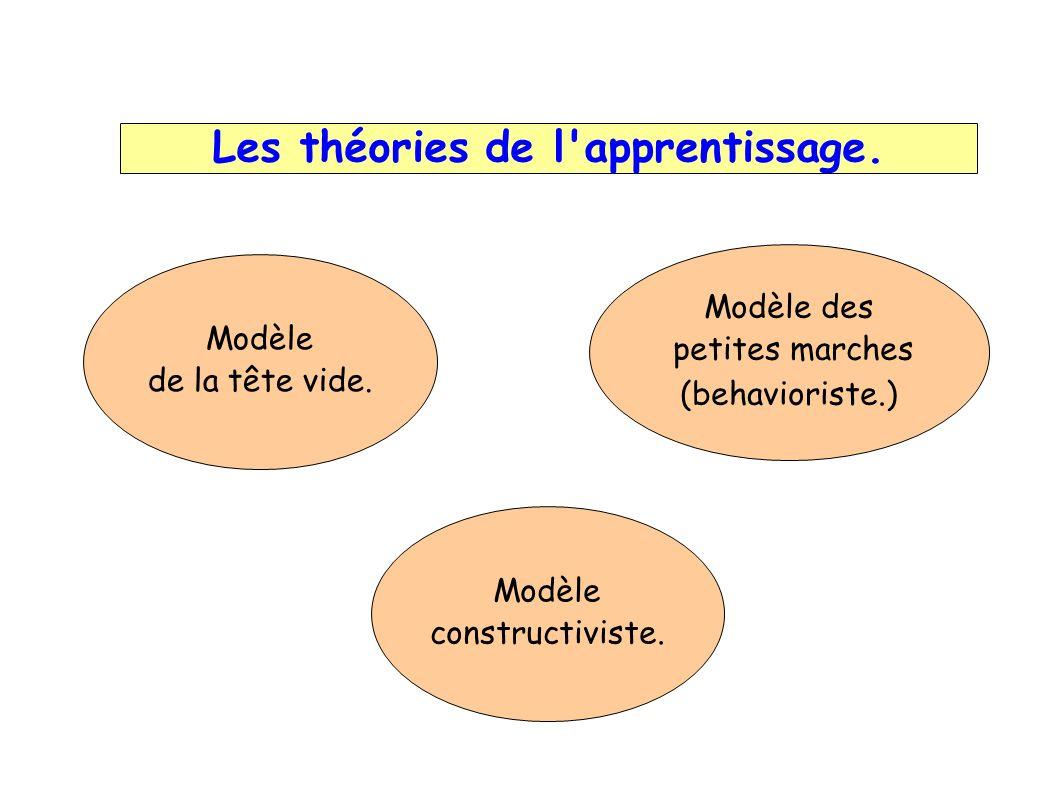 Les théories de l apprentissage.