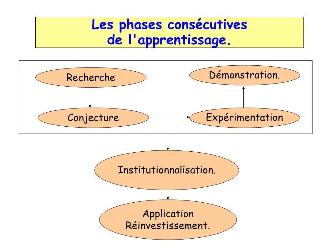 Les phases consécutives