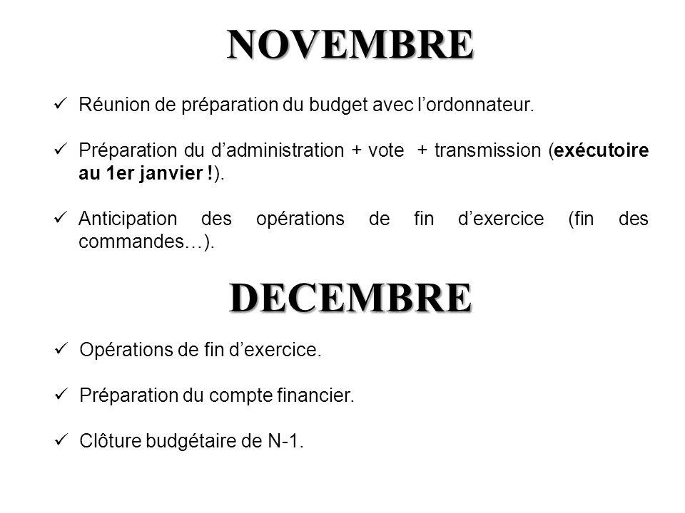 NOVEMBRE DECEMBRE Réunion de préparation du budget avec l'ordonnateur.