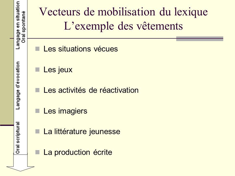 Vecteurs de mobilisation du lexique L'exemple des vêtements