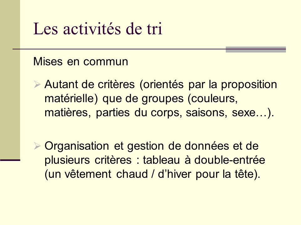 Les activités de tri Mises en commun