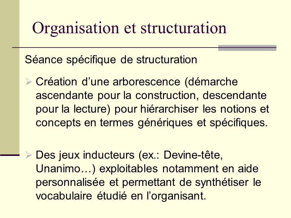 Organisation et structuration