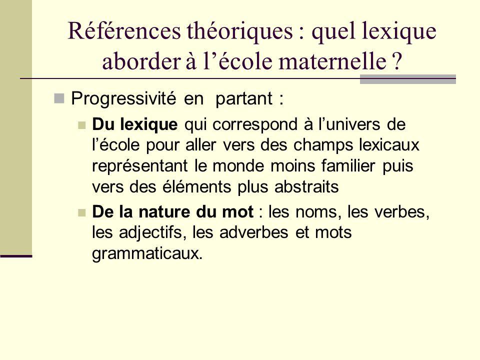 Références théoriques : quel lexique aborder à l'école maternelle