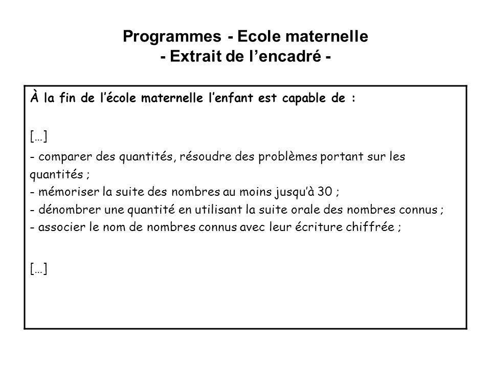 Programmes - Ecole maternelle - Extrait de l'encadré -