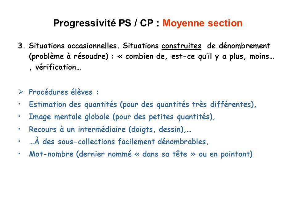 Progressivité PS / CP : Moyenne section