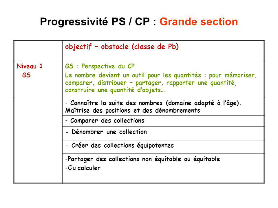 Progressivité PS / CP : Grande section