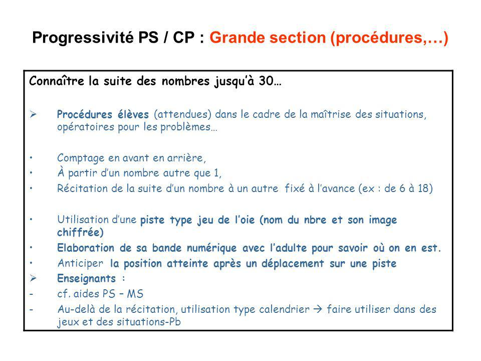 Progressivité PS / CP : Grande section (procédures,…)