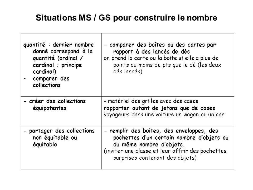 Situations MS / GS pour construire le nombre