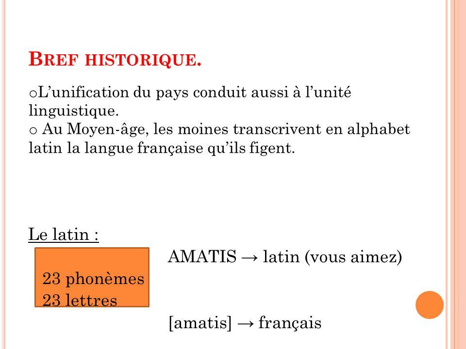 Bref historique. Le latin : AMATIS → latin (vous aimez) 23 phonèmes