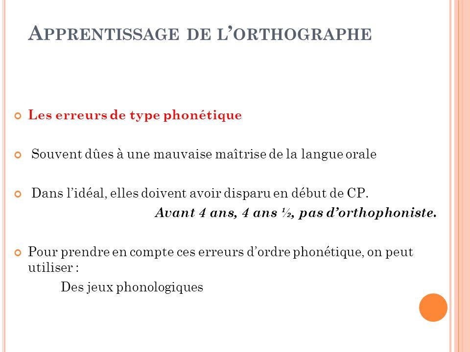 Apprentissage de l'orthographe
