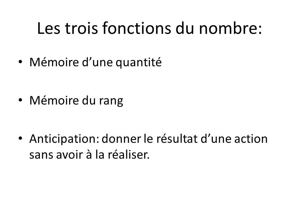 Les trois fonctions du nombre: