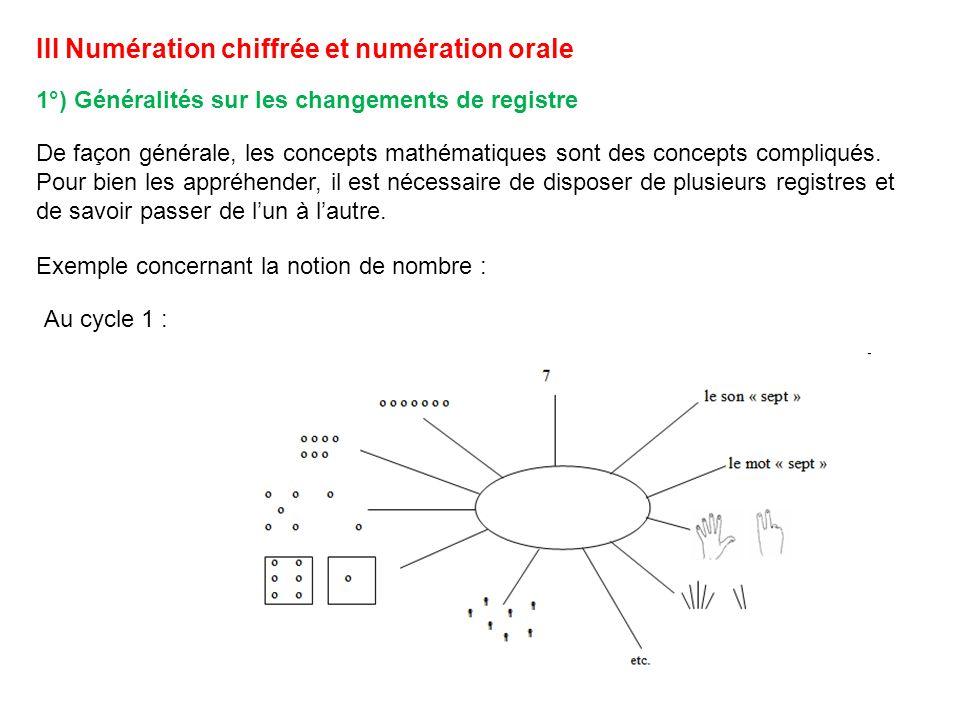 III Numération chiffrée et numération orale