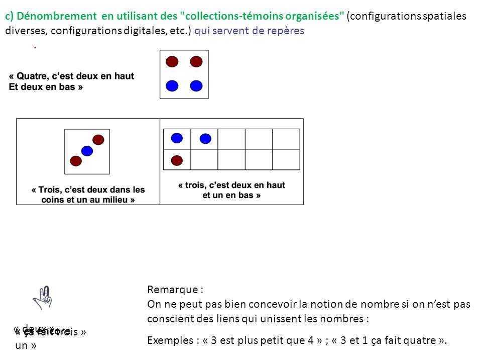 c) Dénombrement en utilisant des collections-témoins organisées (configurations spatiales diverses, configurations digitales, etc.) qui servent de repères