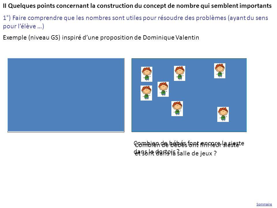 Exemple (niveau GS) inspiré d'une proposition de Dominique Valentin