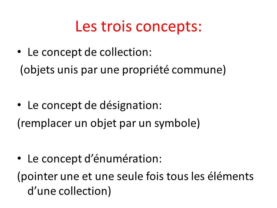 Les trois concepts: Le concept de collection: