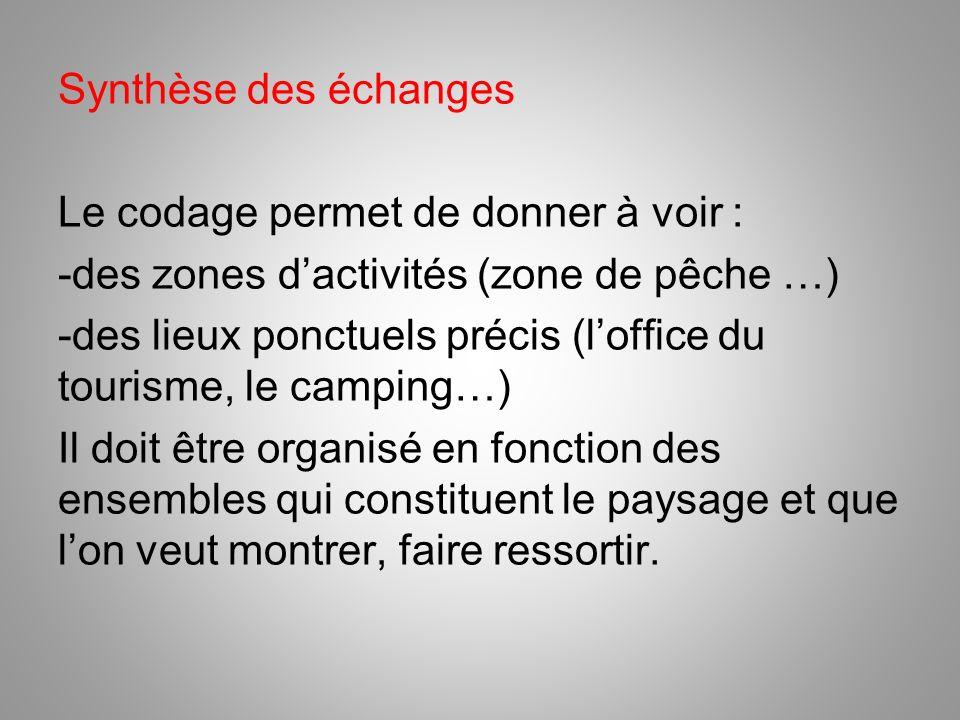 Synthèse des échanges Le codage permet de donner à voir : des zones d'activités (zone de pêche …)