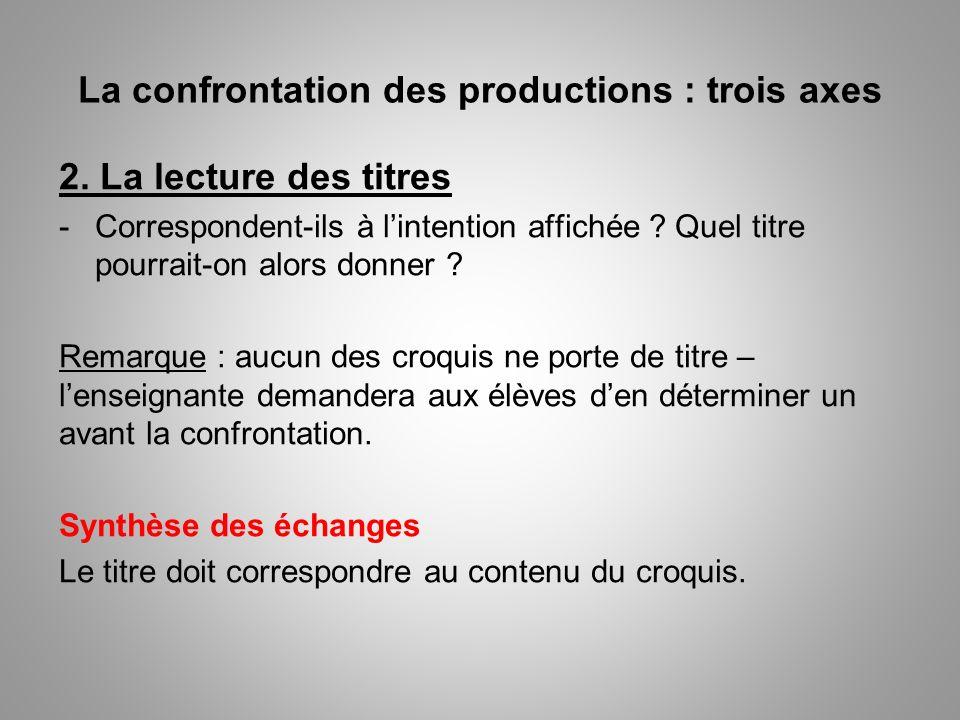 La confrontation des productions : trois axes