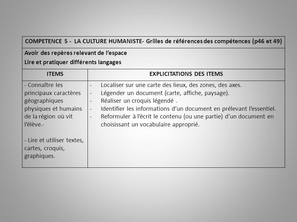 EXPLICITATIONS DES ITEMS