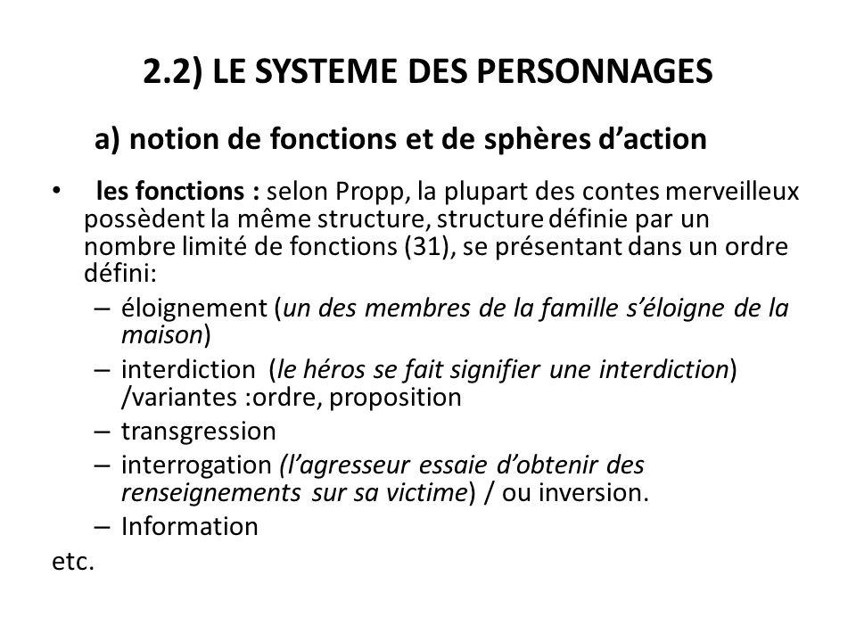 2.2) LE SYSTEME DES PERSONNAGES