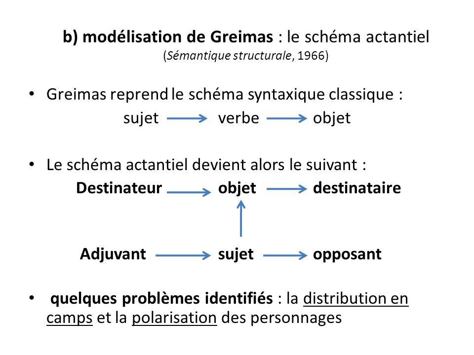 b) modélisation de Greimas : le schéma actantiel (Sémantique structurale, 1966)