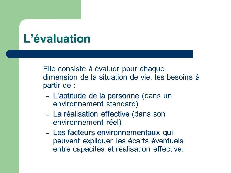 L'évaluation Elle consiste à évaluer pour chaque dimension de la situation de vie, les besoins à partir de :
