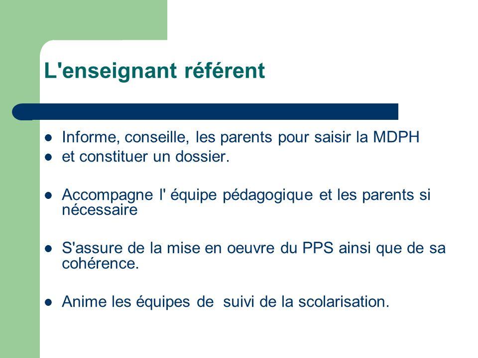 L enseignant référent Informe, conseille, les parents pour saisir la MDPH. et constituer un dossier.