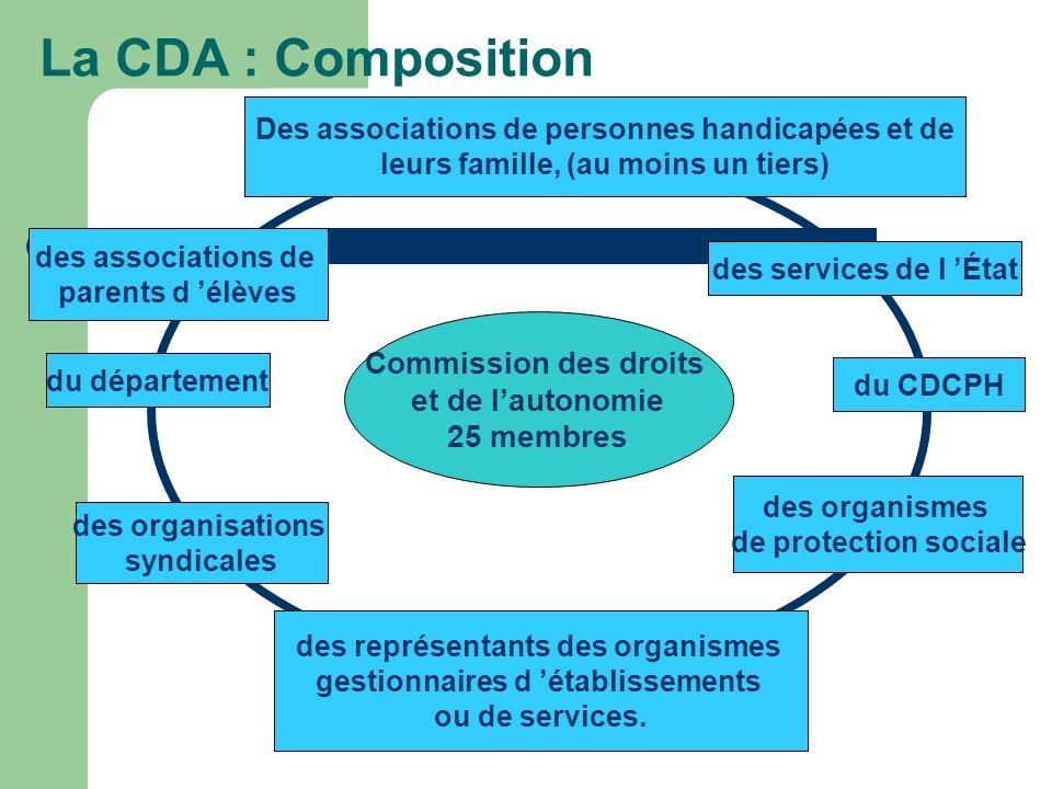 La CDA : Composition Commission des droits et de l'autonomie