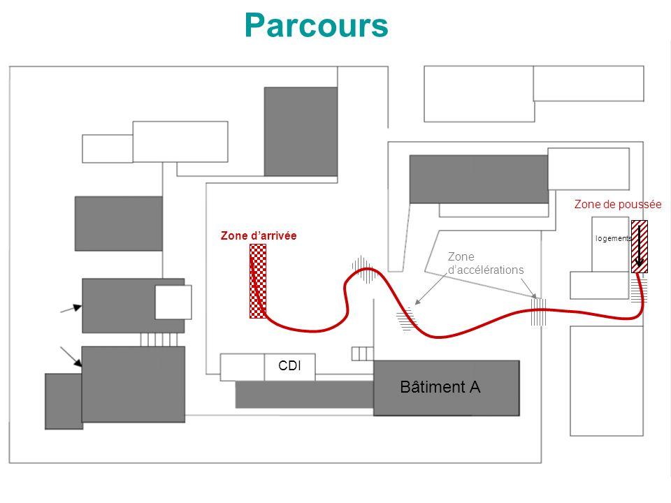 Parcours Bâtiment A CDI Zone de poussée Zone d'arrivée