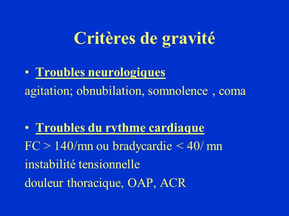 Critères de gravité Troubles neurologiques