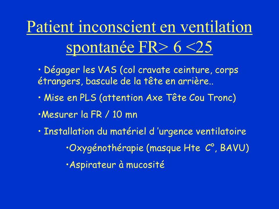 Patient inconscient en ventilation spontanée FR> 6 <25