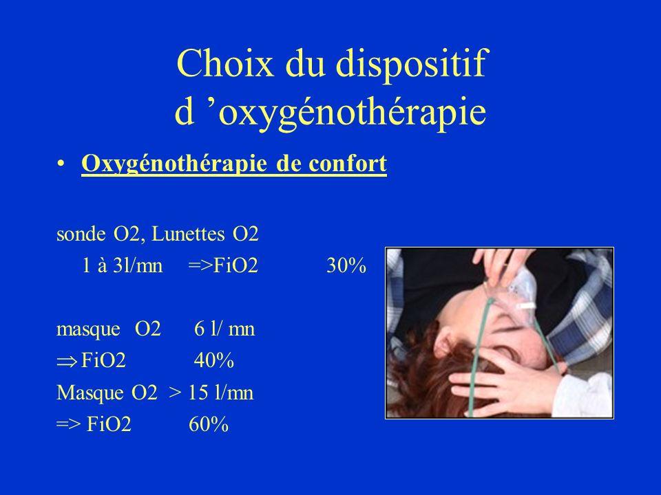 Choix du dispositif d 'oxygénothérapie