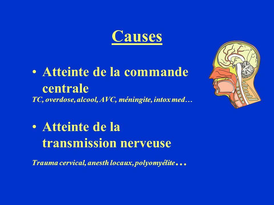 Causes Atteinte de la commande centrale