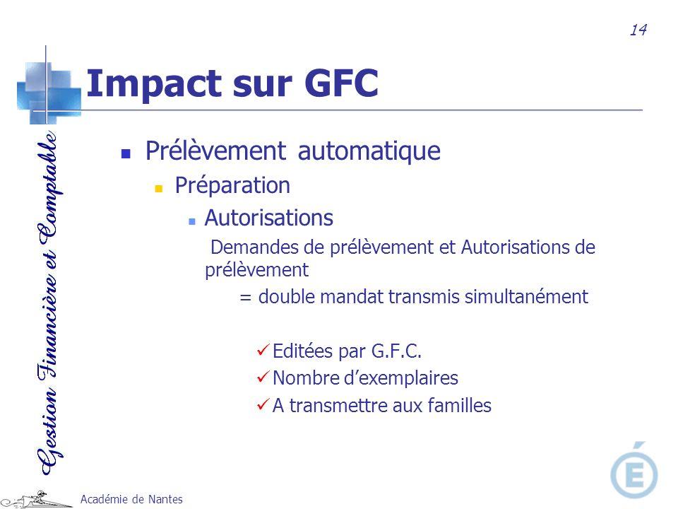 Impact sur GFC Prélèvement automatique Préparation Autorisations