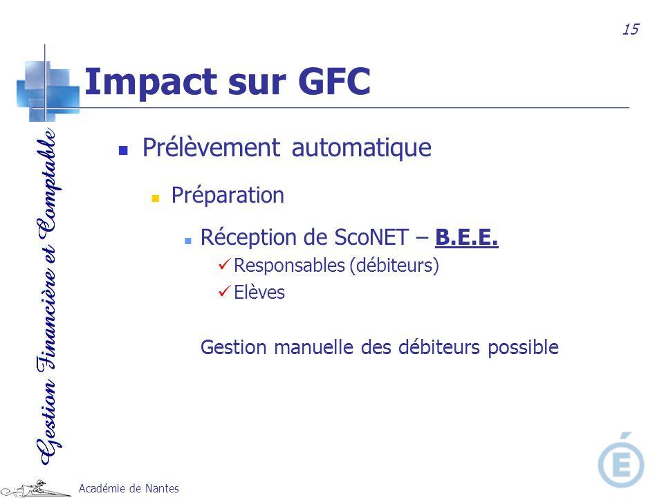 Impact sur GFC Prélèvement automatique Préparation