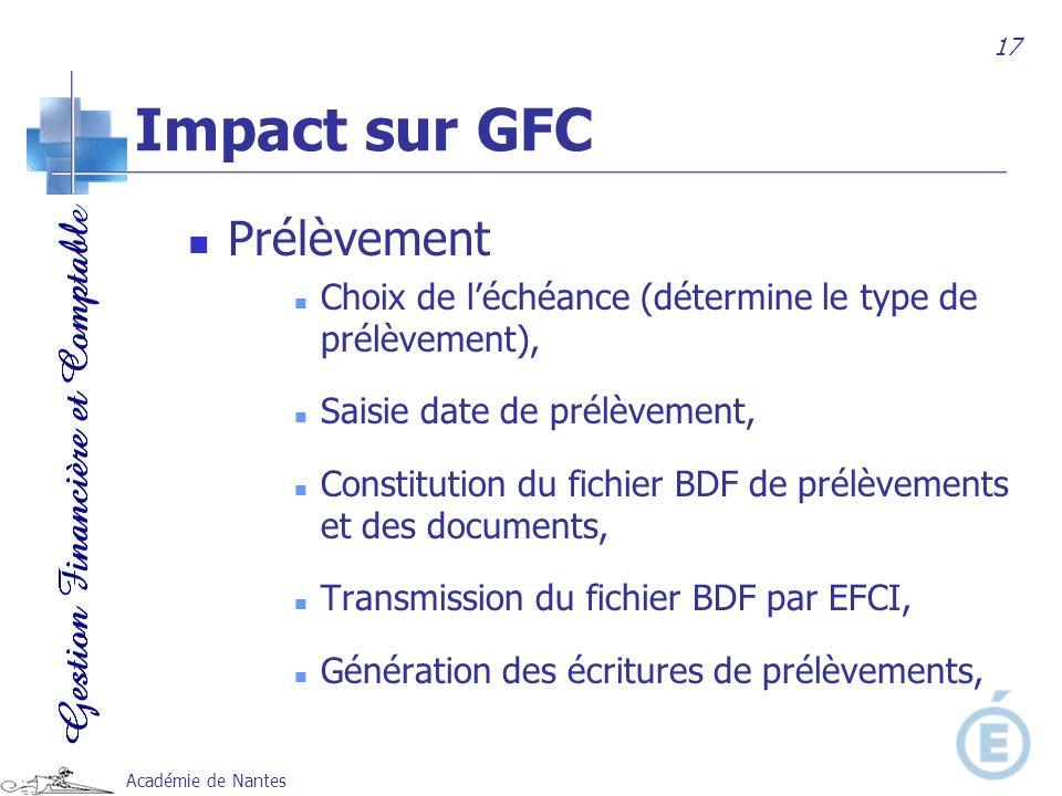 Impact sur GFC Prélèvement