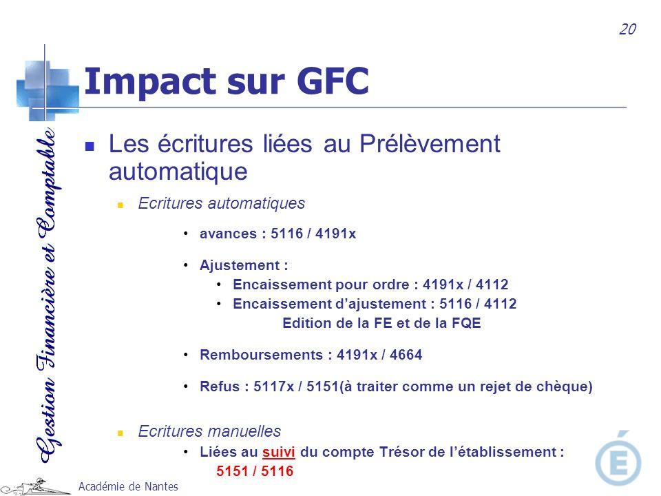 Impact sur GFC Les écritures liées au Prélèvement automatique