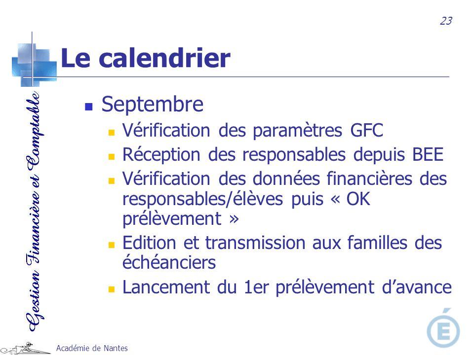 Le calendrier Septembre Vérification des paramètres GFC