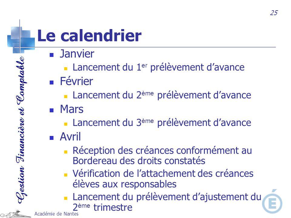 Le calendrier Janvier Février Mars Avril