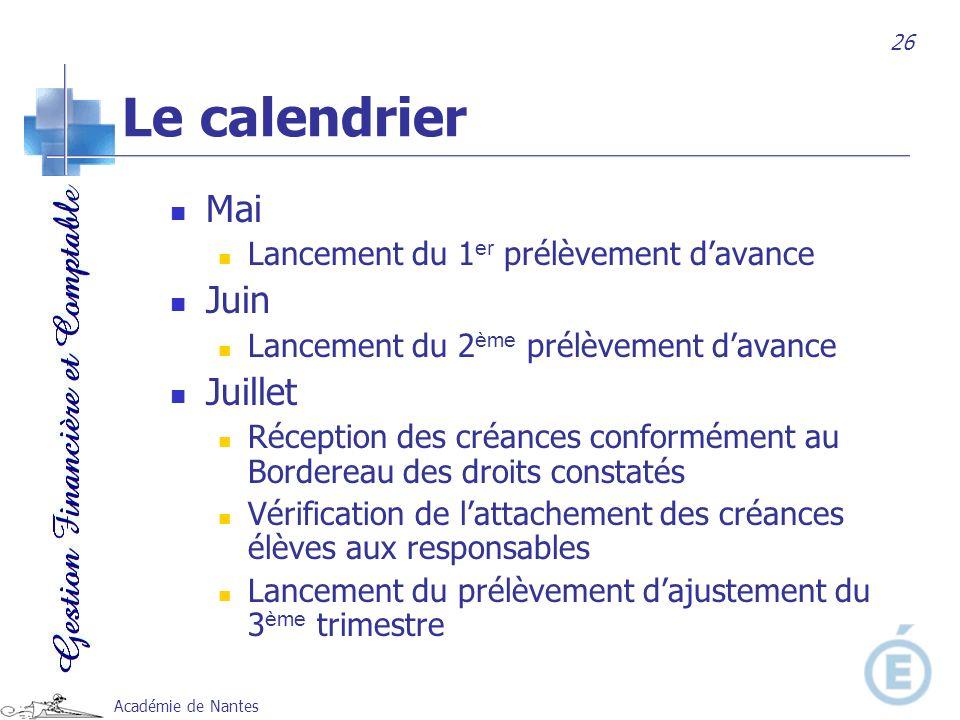 Le calendrier Mai Juin Juillet Lancement du 1er prélèvement d'avance