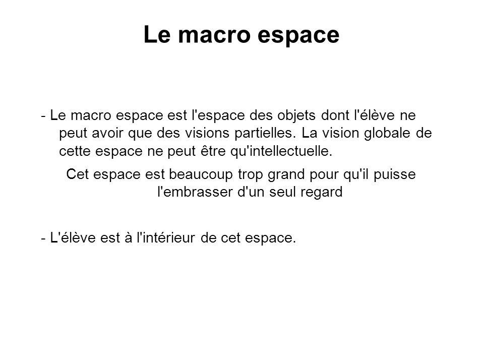 Le macro espace