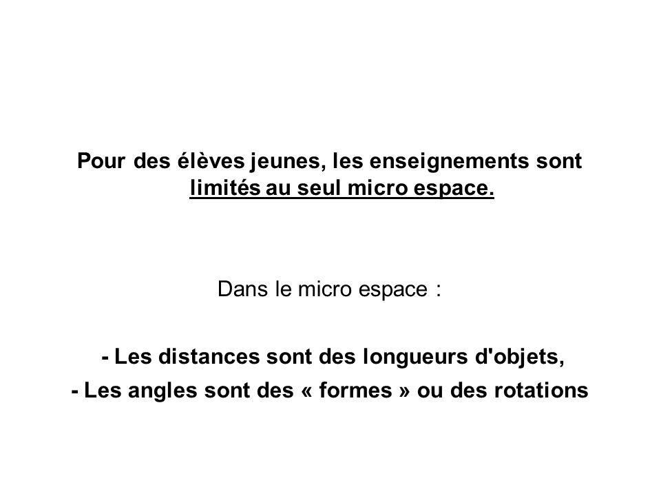 - Les distances sont des longueurs d objets,
