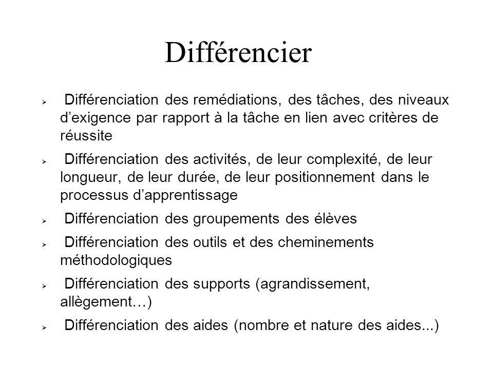Différencier Différenciation des remédiations, des tâches, des niveaux d'exigence par rapport à la tâche en lien avec critères de réussite.