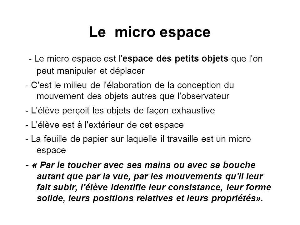 Le micro espace- Le micro espace est l espace des petits objets que l on peut manipuler et déplacer.