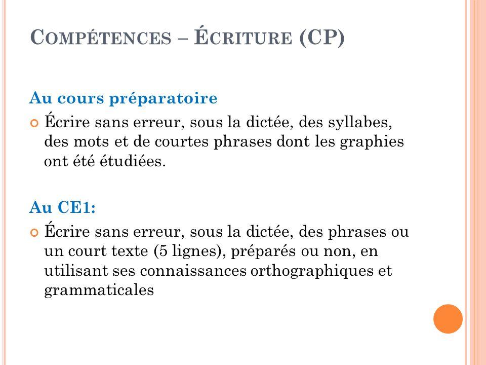 Compétences – Écriture (CP)