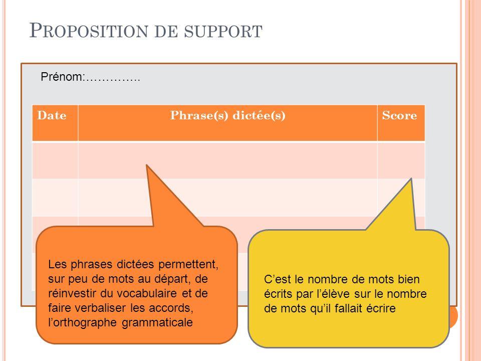 Proposition de support