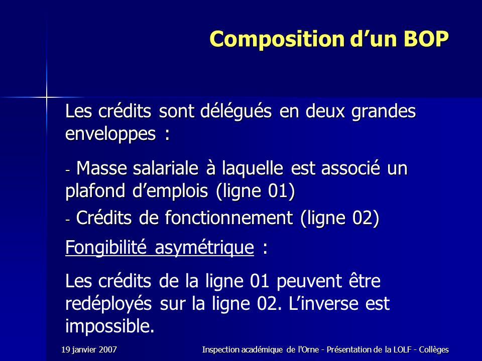 Composition d'un BOP Les crédits sont délégués en deux grandes enveloppes : Masse salariale à laquelle est associé un plafond d'emplois (ligne 01)