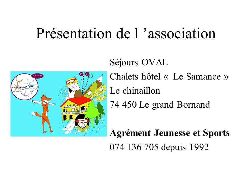 Présentation de l 'association