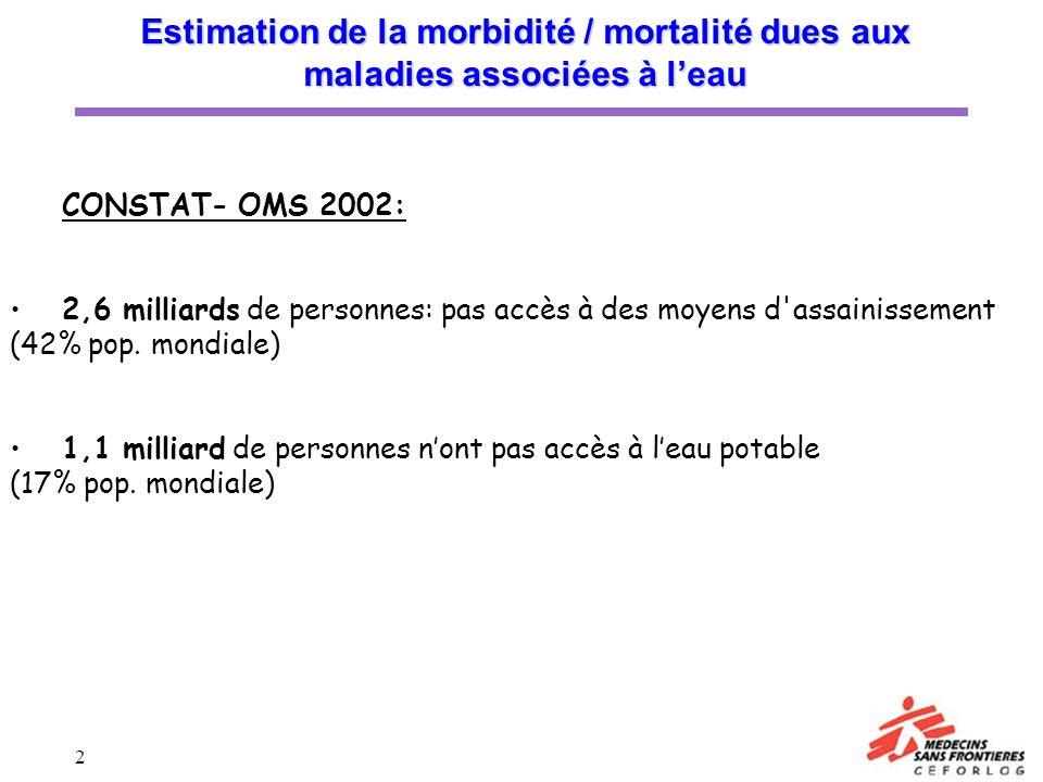 Estimation de la morbidité / mortalité dues aux maladies associées à l'eau